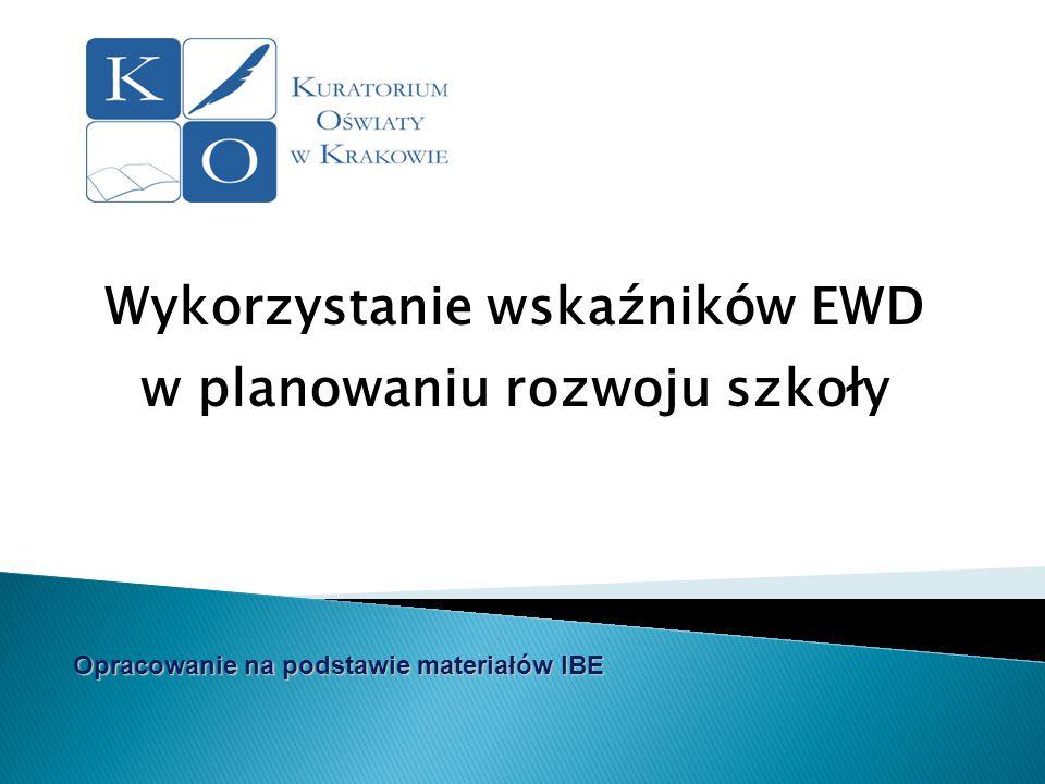 Wykorzystanie wskaźników EWD w planowaniu rozwoju szkoły
