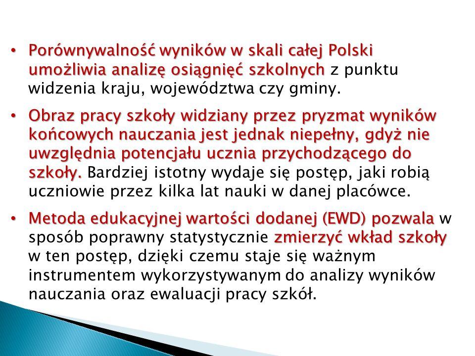 Porównywalność wyników w skali całej Polski umożliwia analizę osiągnięć szkolnych z punktu widzenia kraju, województwa czy gminy.