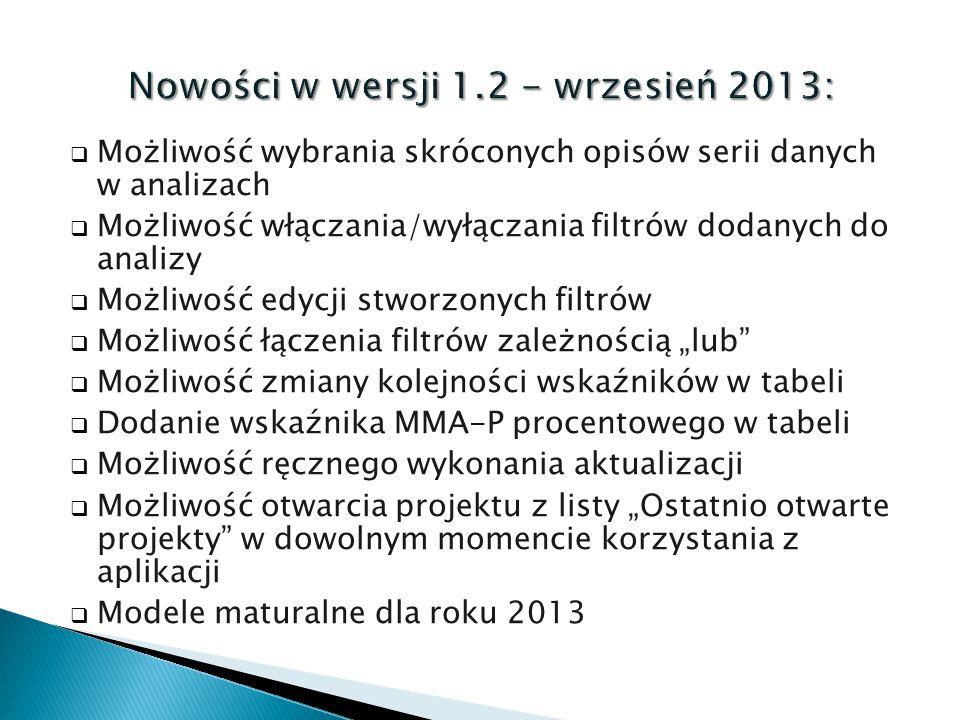 Nowości w wersji 1.2 - wrzesień 2013: