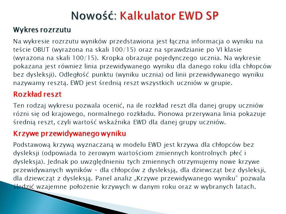 Nowość: Kalkulator EWD SP
