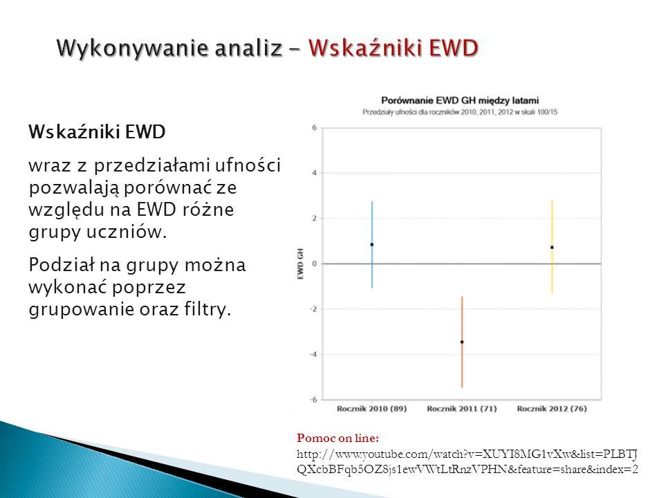 Wykonywanie analiz - Wskaźniki EWD