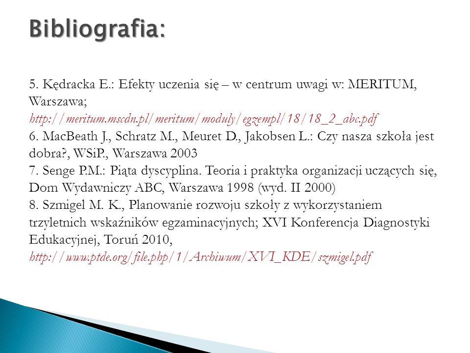 Bibliografia: 5. Kędracka E.: Efekty uczenia się – w centrum uwagi w: MERITUM, Warszawa;