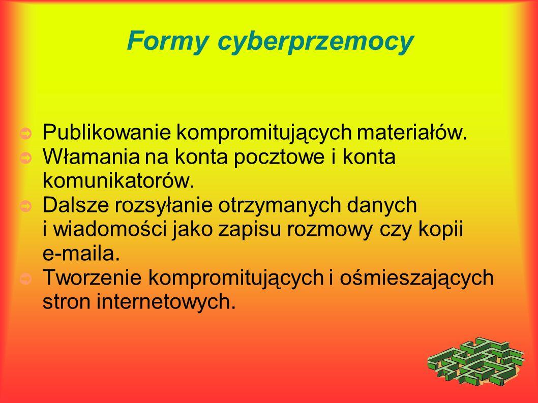 Formy cyberprzemocy Publikowanie kompromitujących materiałów.