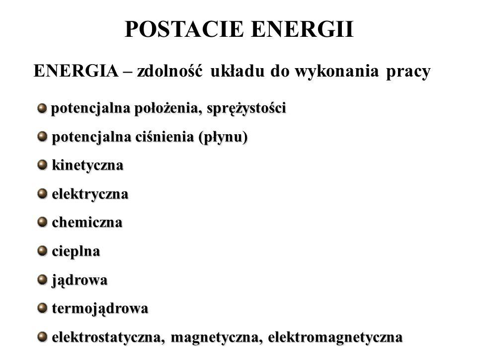POSTACIE ENERGII ENERGIA – zdolność układu do wykonania pracy