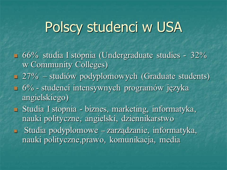 Polscy studenci w USA 66% studia I stopnia (Undergraduate studies - 32% w Community Colleges) 27% – studiów podyplomowych (Graduate students)