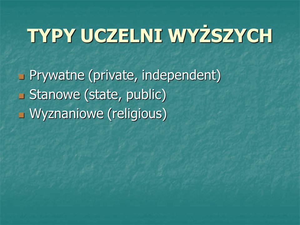TYPY UCZELNI WYŻSZYCH Prywatne (private, independent)