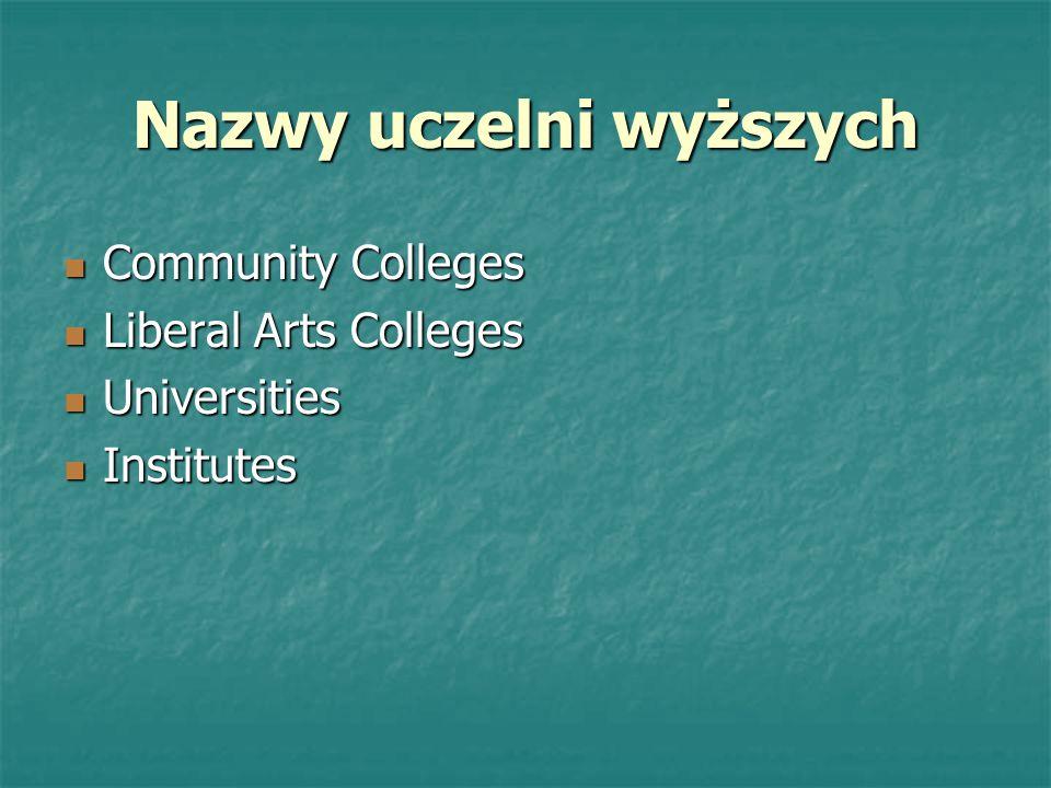 Nazwy uczelni wyższych