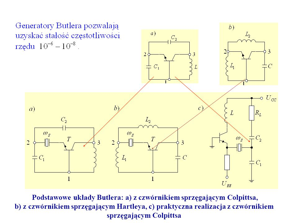 Podstawowe układy Butlera: a) z czwórnikiem sprzęgającym Colpittsa,