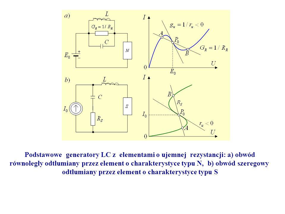 Podstawowe generatory LC z elementami o ujemnej rezystancji: a) obwód