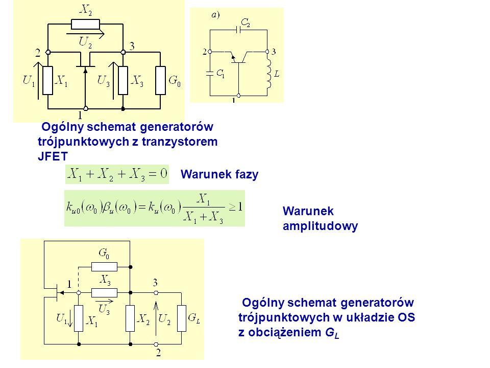 Ogólny schemat generatorów