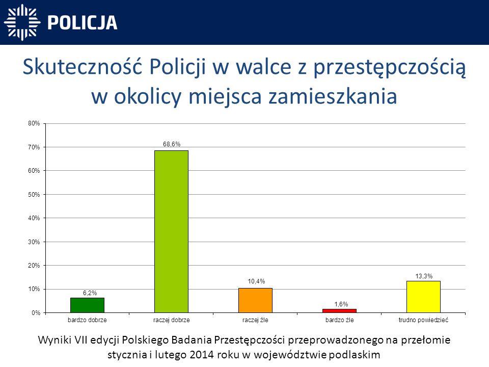 Skuteczność Policji w walce z przestępczością