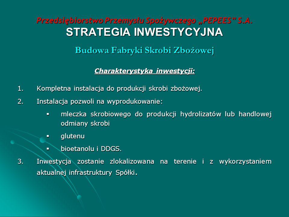 Budowa Fabryki Skrobi Zbożowej Charakterystyka inwestycji: