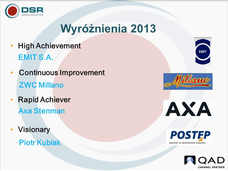Wyróżnienia 2013 High Achievement EMIT S.A. Continuous Improvement