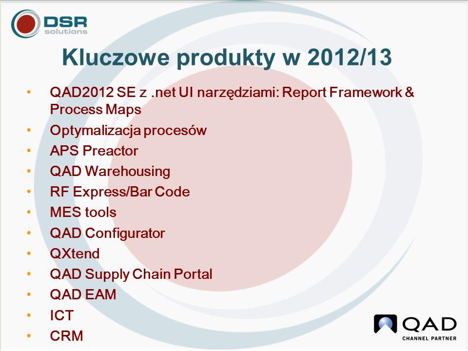 Kluczowe produkty w 2012/13 QAD2012 SE z .net UI narzędziami: Report Framework & Process Maps. Optymalizacja procesów.