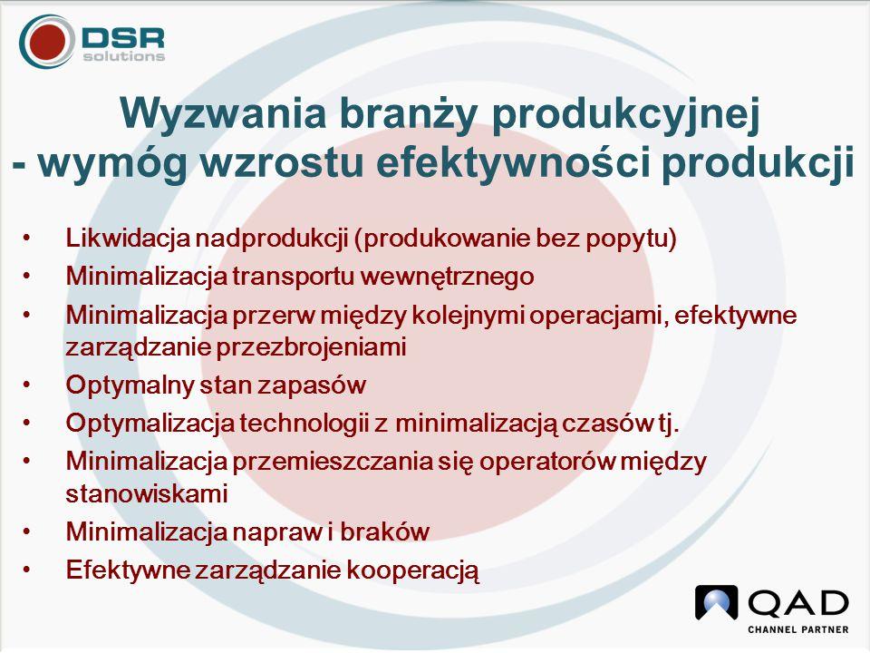 Wyzwania branży produkcyjnej - wymóg wzrostu efektywności produkcji