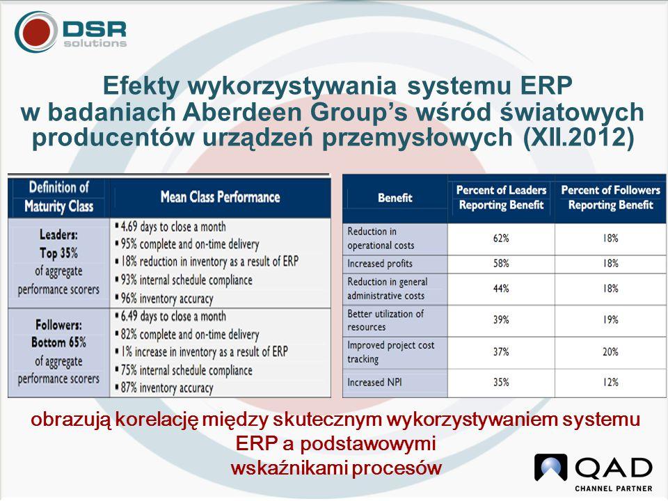 Efekty wykorzystywania systemu ERP w badaniach Aberdeen Group's wśród światowych producentów urządzeń przemysłowych (XII.2012)