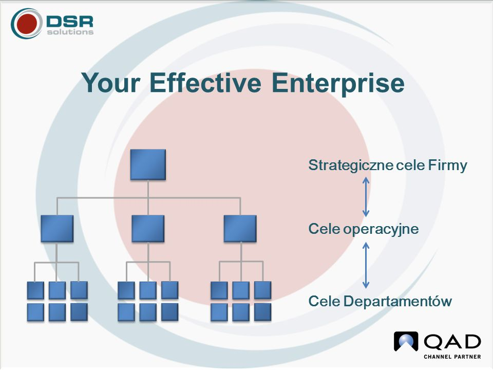 Your Effective Enterprise