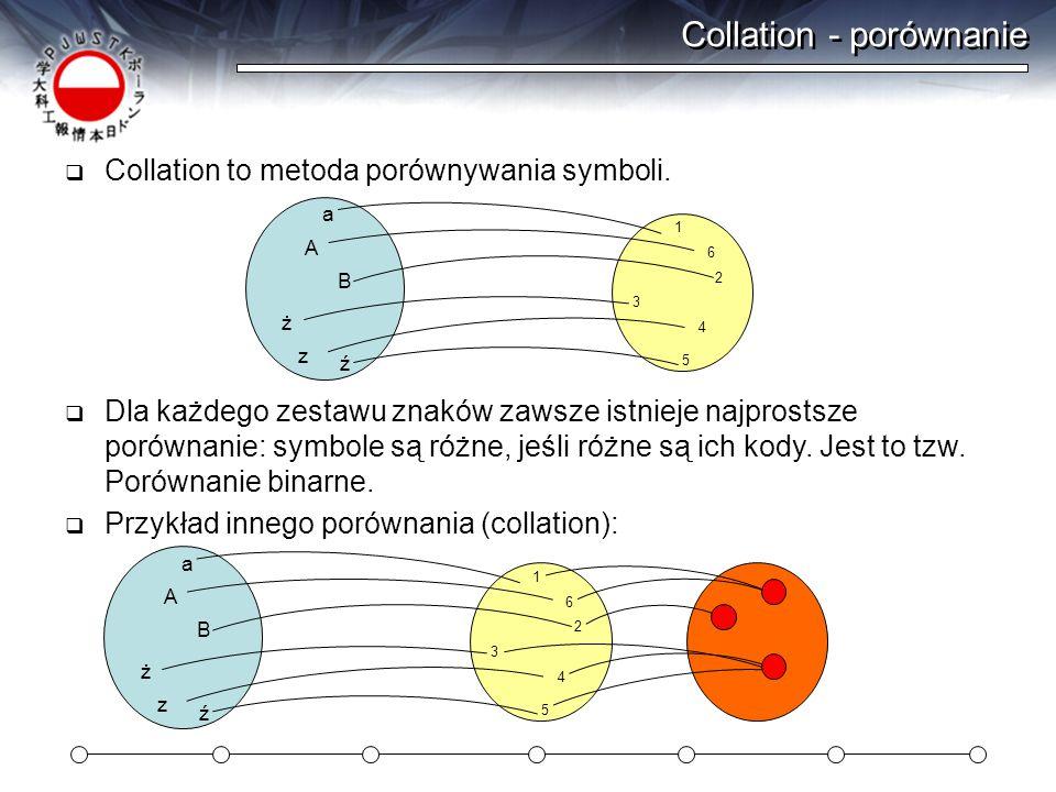 Collation - porównanie