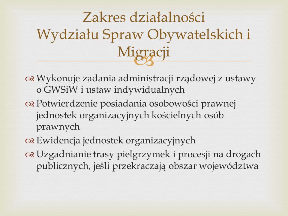 Zakres działalności Wydziału Spraw Obywatelskich i Migracji
