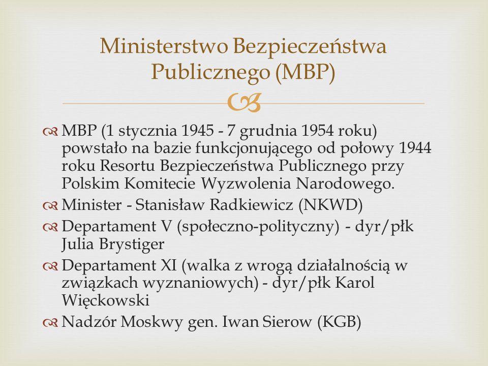 Ministerstwo Bezpieczeństwa Publicznego (MBP)
