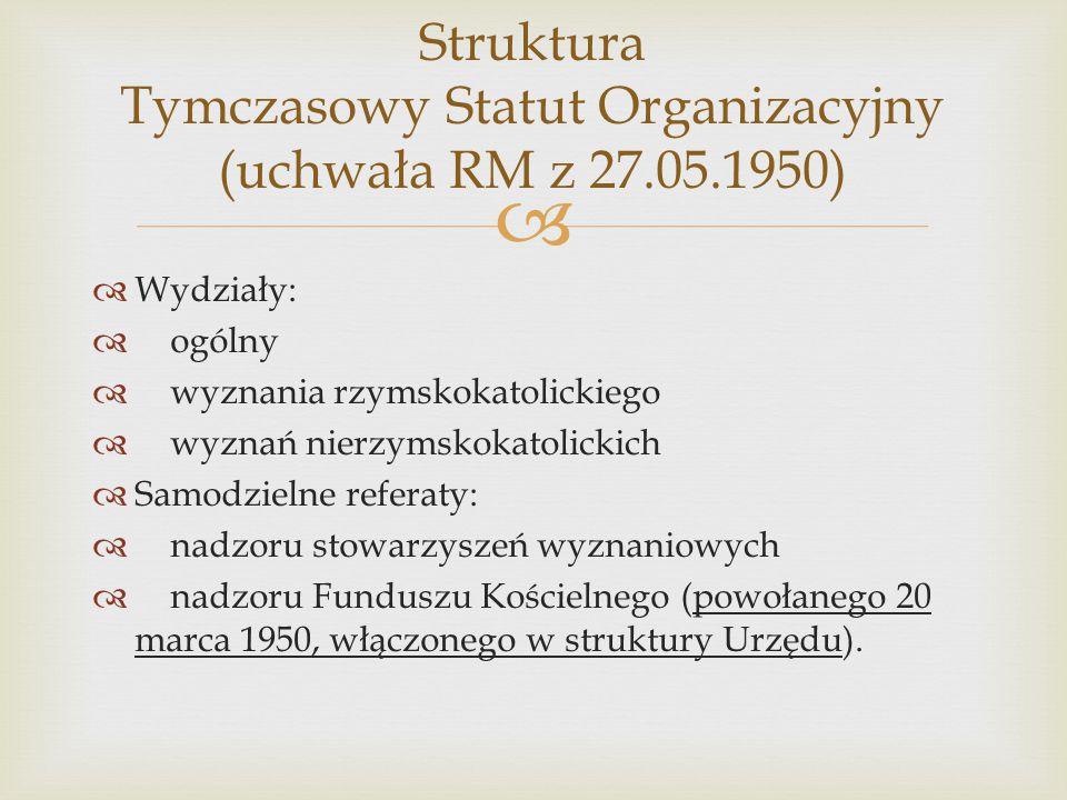 Struktura Tymczasowy Statut Organizacyjny (uchwała RM z 27.05.1950)