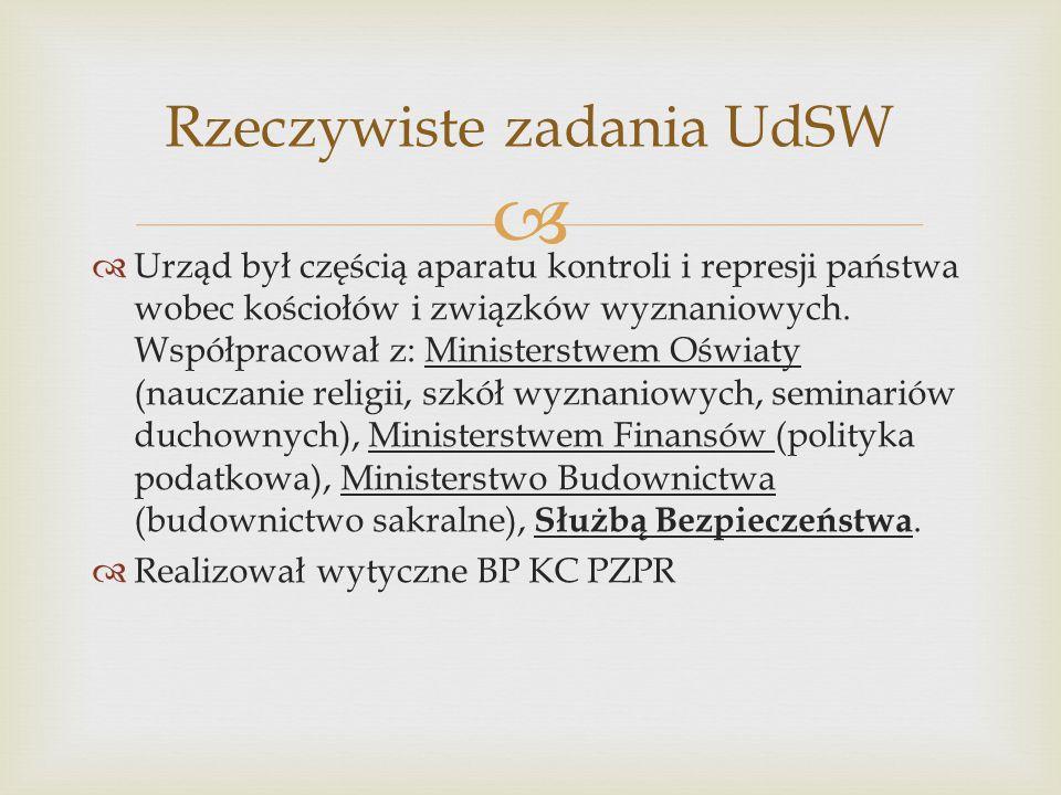 Rzeczywiste zadania UdSW