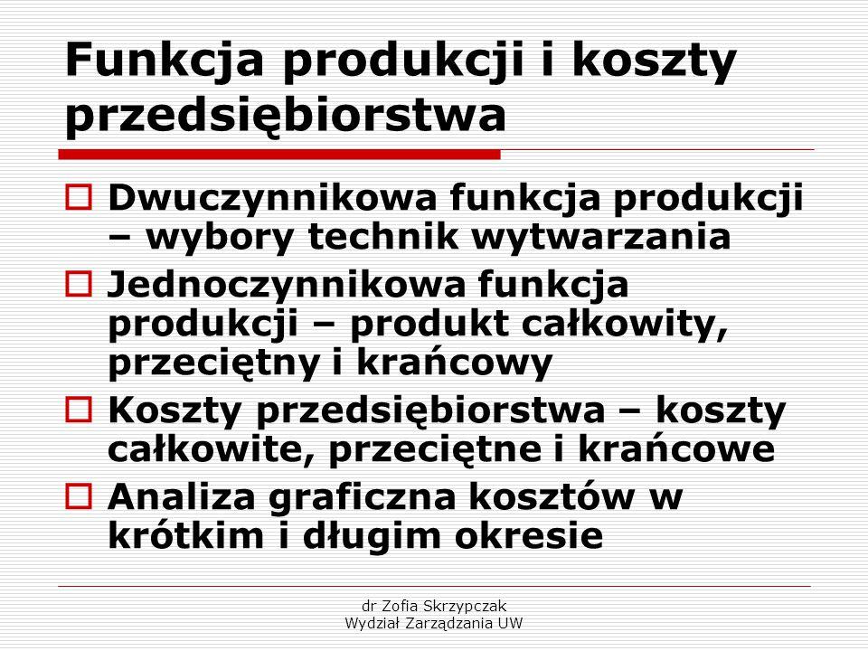 Funkcja produkcji i koszty przedsiębiorstwa