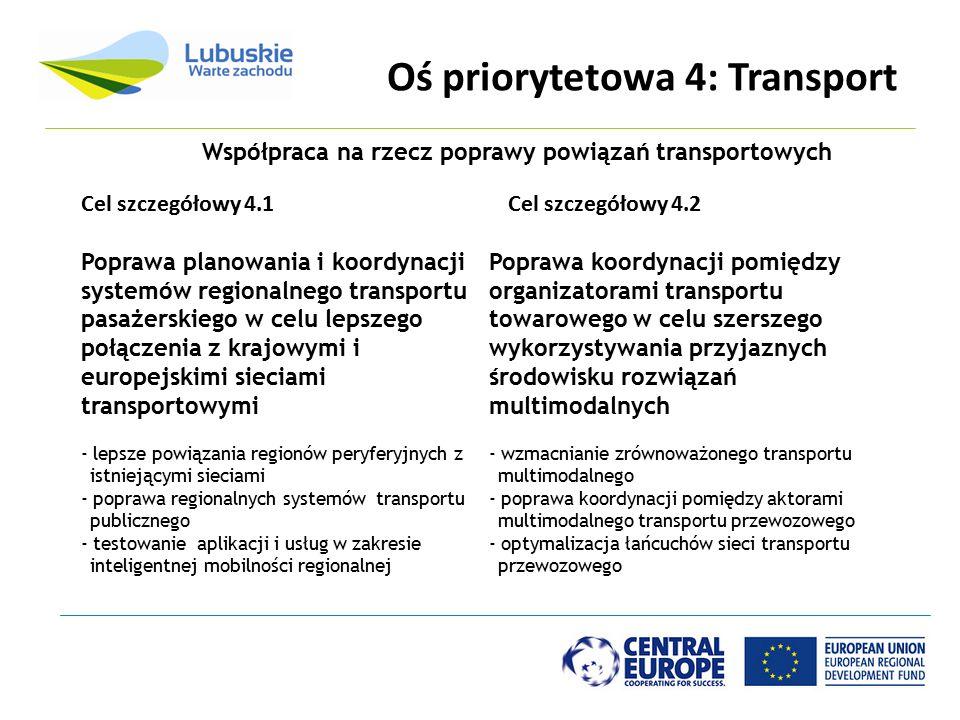 Oś priorytetowa 4: Transport