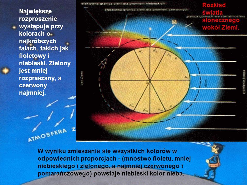 Rozkład światła słonecznego wokół Ziemi.