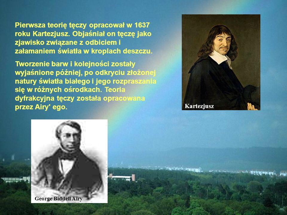 Pierwsza teorię tęczy opracował w 1637 roku Kartezjusz
