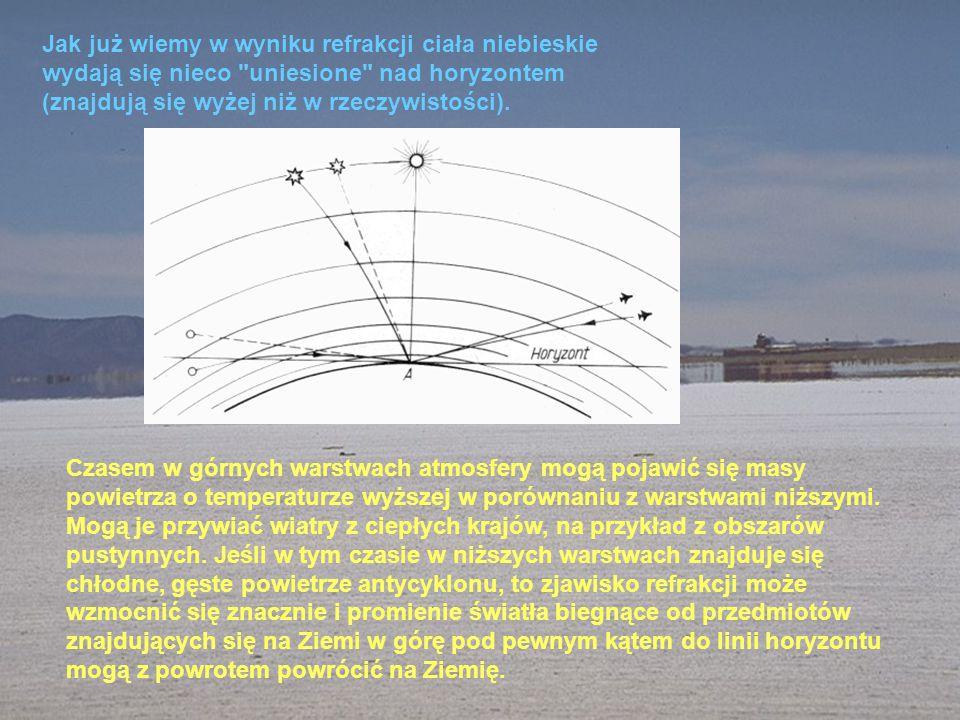 Jak już wiemy w wyniku refrakcji ciała niebieskie wydają się nieco uniesione nad horyzontem (znajdują się wyżej niż w rzeczywistości).