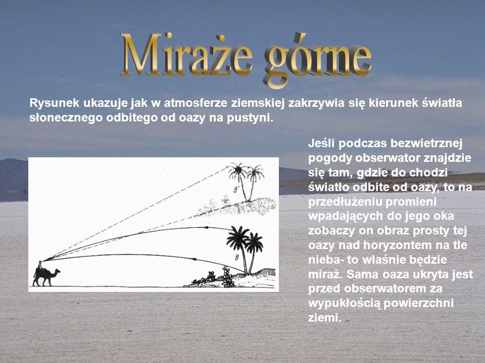 Miraże górne Rysunek ukazuje jak w atmosferze ziemskiej zakrzywia się kierunek światła słonecznego odbitego od oazy na pustyni.