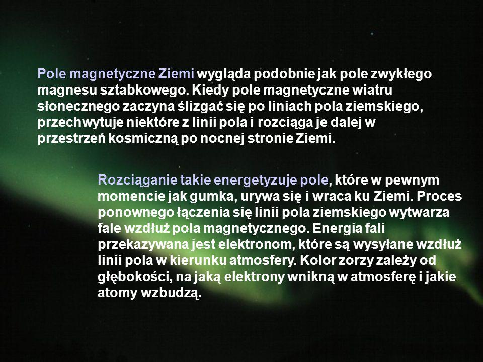Pole magnetyczne Ziemi wygląda podobnie jak pole zwykłego magnesu sztabkowego. Kiedy pole magnetyczne wiatru słonecznego zaczyna ślizgać się po liniach pola ziemskiego, przechwytuje niektóre z linii pola i rozciąga je dalej w przestrzeń kosmiczną po nocnej stronie Ziemi.