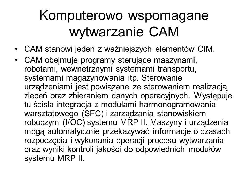 Komputerowo wspomagane wytwarzanie CAM