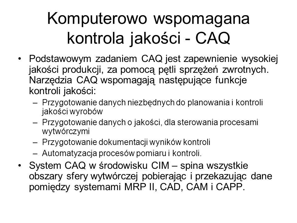 Komputerowo wspomagana kontrola jakości - CAQ