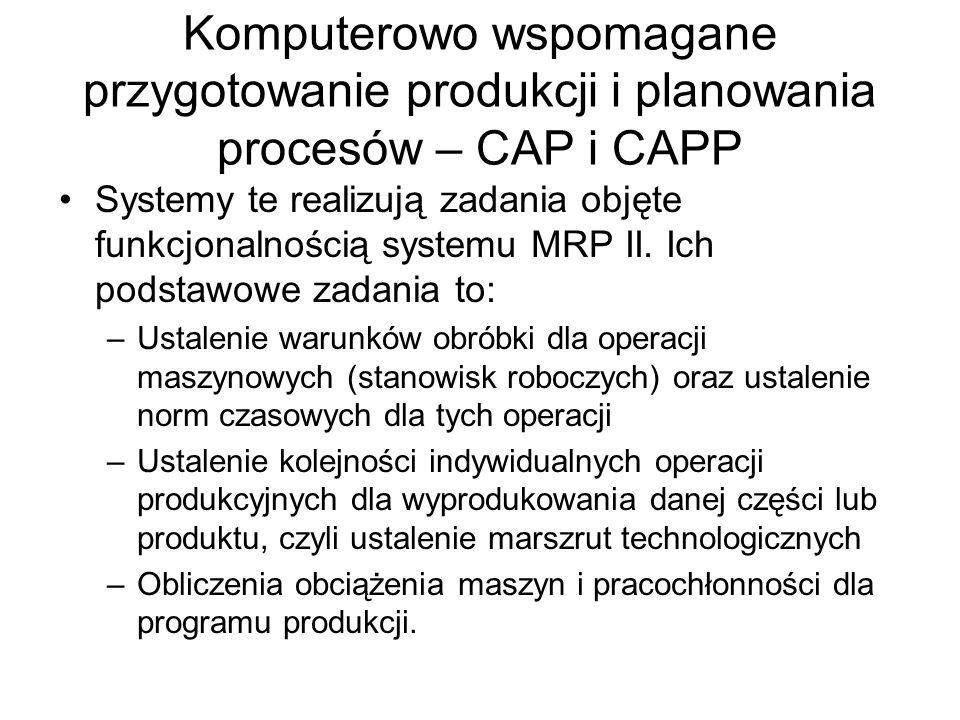 Komputerowo wspomagane przygotowanie produkcji i planowania procesów – CAP i CAPP