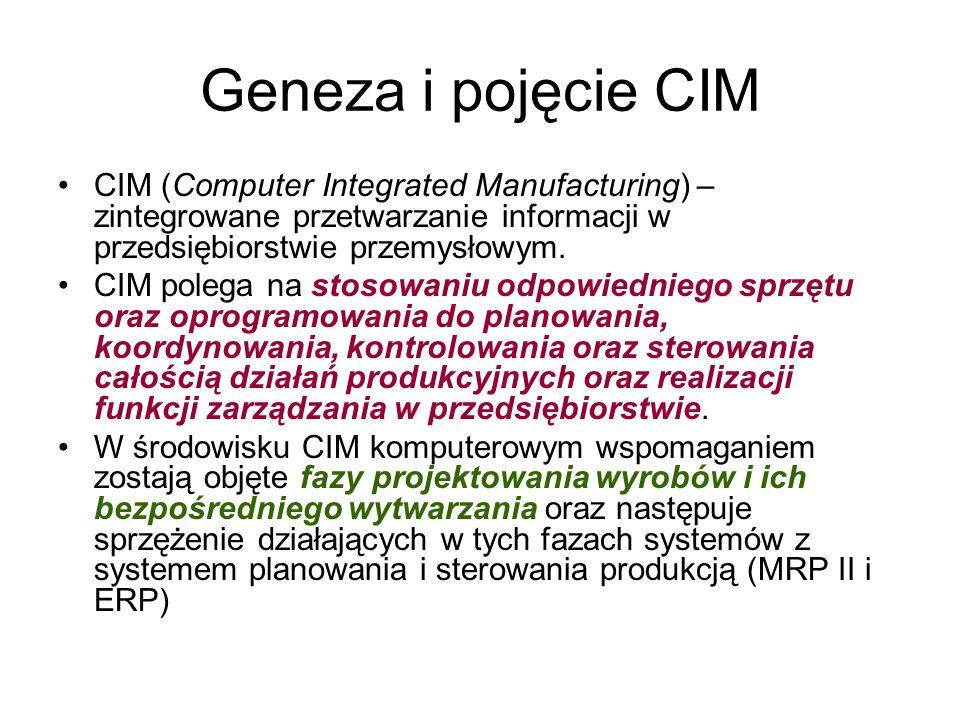 Geneza i pojęcie CIM CIM (Computer Integrated Manufacturing) – zintegrowane przetwarzanie informacji w przedsiębiorstwie przemysłowym.
