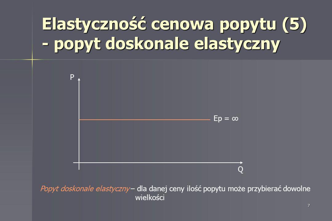 Elastyczność cenowa popytu (5) - popyt doskonale elastyczny