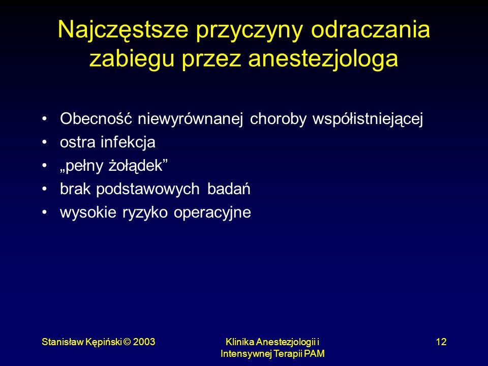 Najczęstsze przyczyny odraczania zabiegu przez anestezjologa