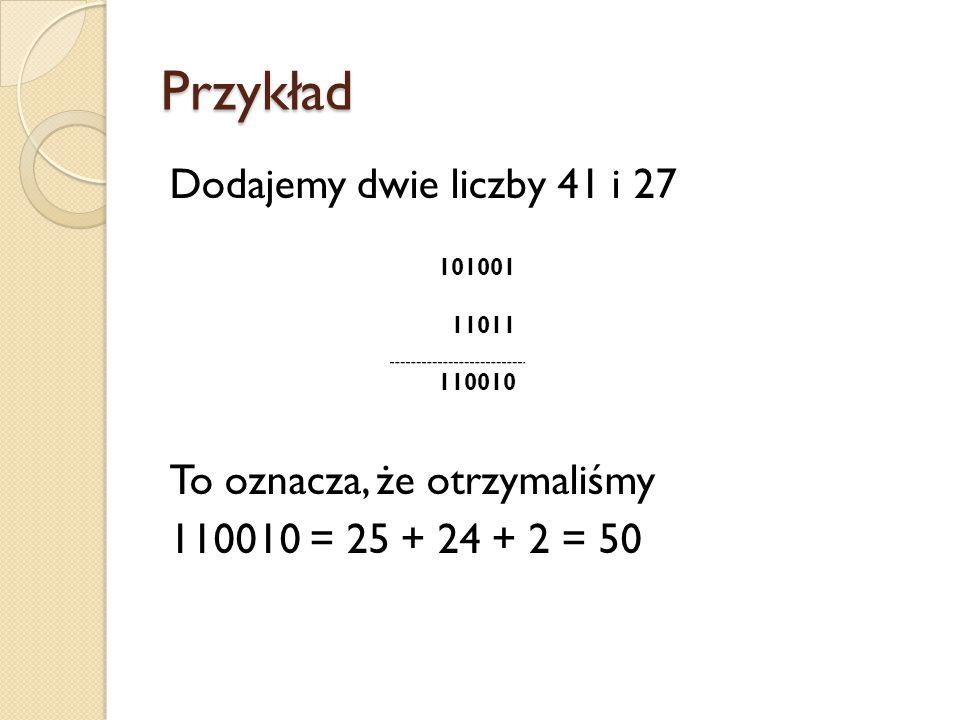 Przykład Dodajemy dwie liczby 41 i 27 To oznacza, że otrzymaliśmy 110010 = 25 + 24 + 2 = 50 101001.