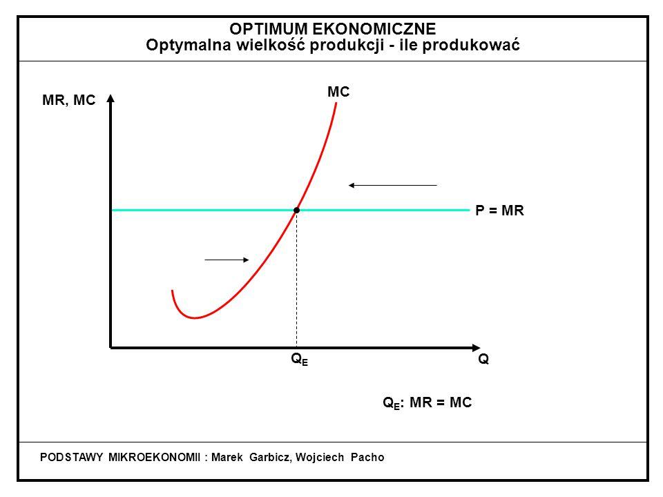 OPTIMUM EKONOMICZNE Optymalna wielkość produkcji - ile produkować