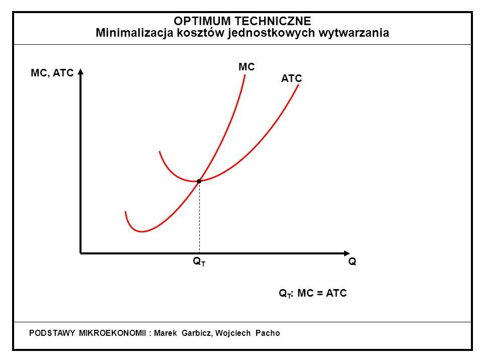 OPTIMUM TECHNICZNE Minimalizacja kosztów jednostkowych wytwarzania