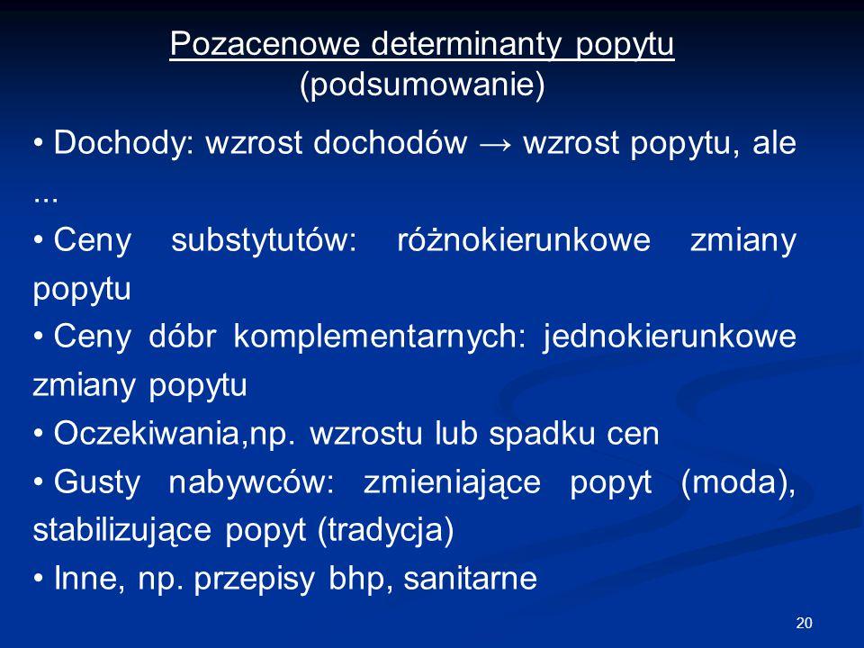 Pozacenowe determinanty popytu (podsumowanie)