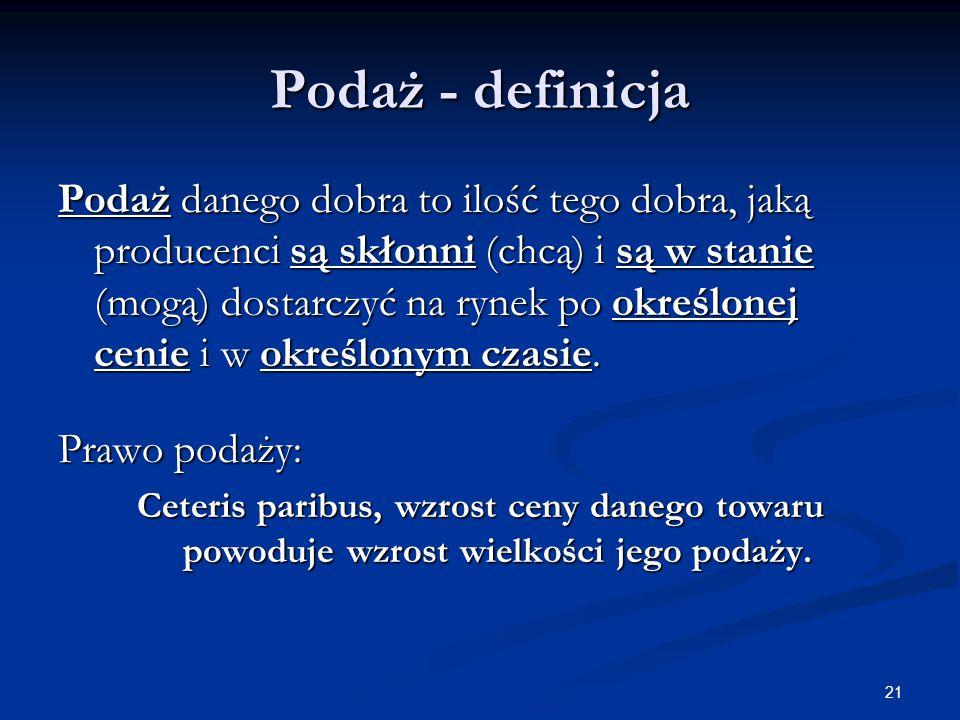 Podaż - definicja