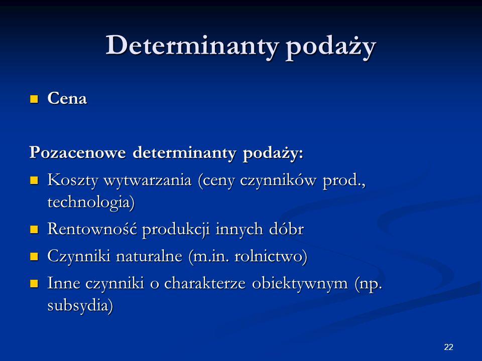 Determinanty podaży Cena Pozacenowe determinanty podaży: