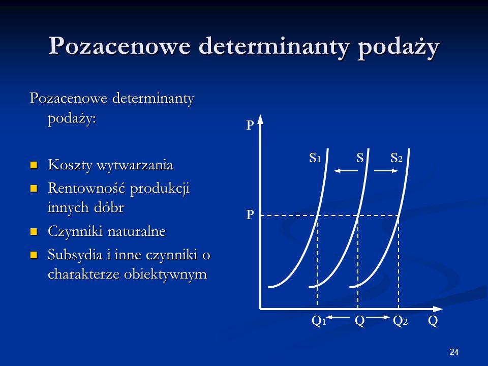Pozacenowe determinanty podaży