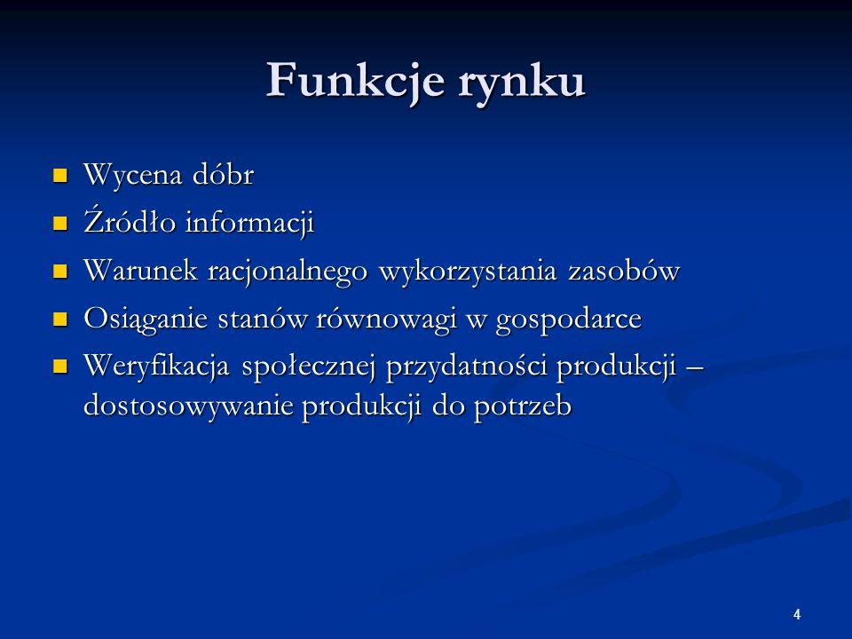Funkcje rynku Wycena dóbr Źródło informacji
