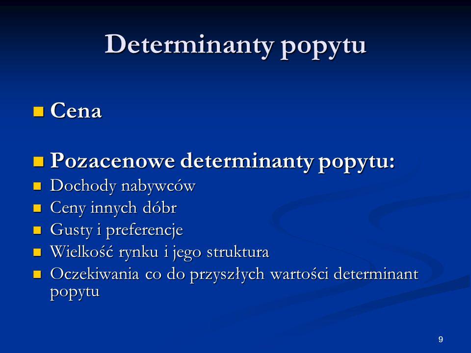 Determinanty popytu Cena Pozacenowe determinanty popytu: