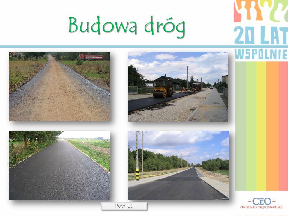 Budowa dróg Powrót