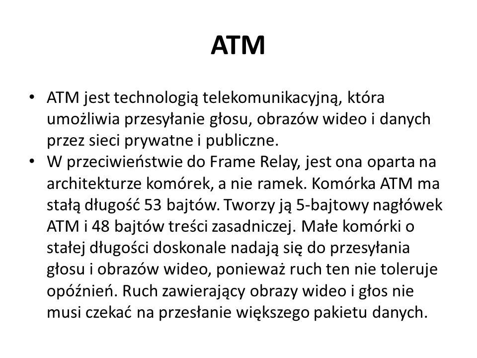 ATM ATM jest technologią telekomunikacyjną, która umożliwia przesyłanie głosu, obrazów wideo i danych przez sieci prywatne i publiczne.